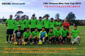 2015 Chinese youth team